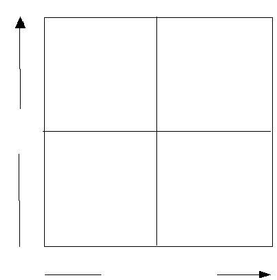 Blank Graph Quadrant 1 Grids 4 Quadrants Pictures