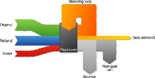 Information Visualization Presentation Creation Menu Html