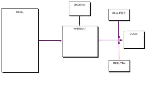 Concept Visualization Presentation Creation Menu HTML